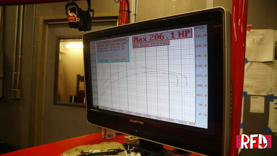 Horsepower Dyno Chart Overlayed Graphs