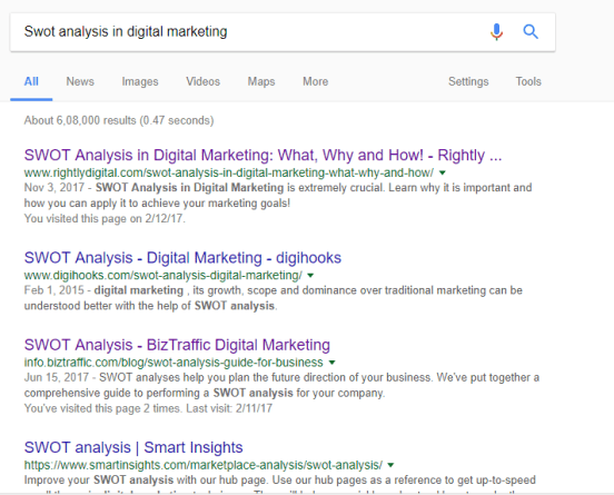 Swot Analysis in Digital Marketing