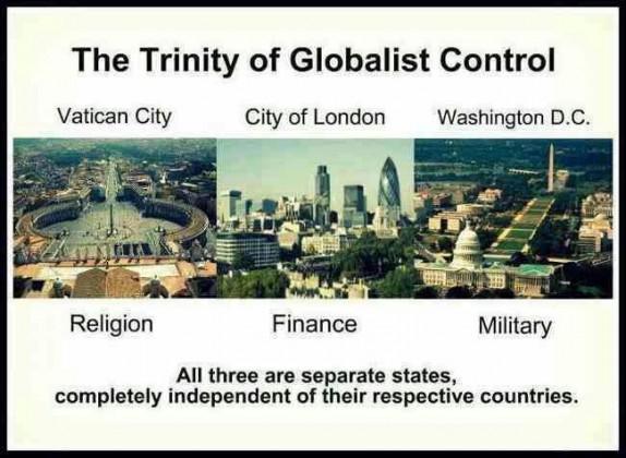 Sionistene kontrollerer alle tre maktsentrene. De tre pilarer er åndelig, militær og økonomiske maktmidler.