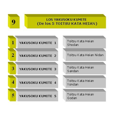 9 YAKUSHOKU KUMITE