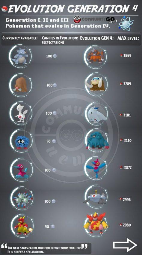 pokemon-go-nuevas-evoluciones