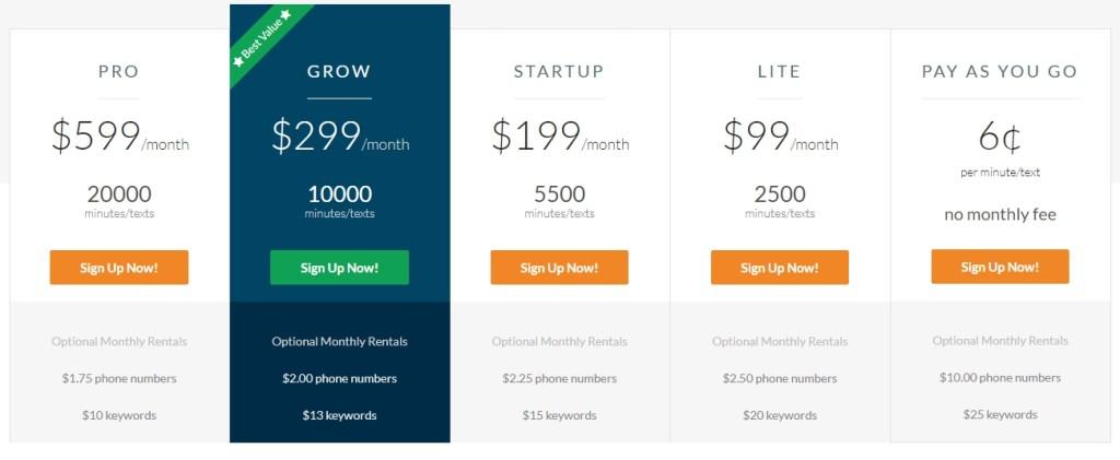 CallFire pricing