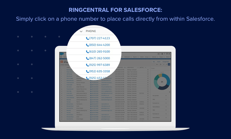 RingCentral for Salesforce