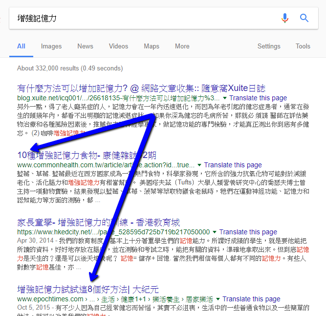 Google SEO - 加入数字能影响点击率