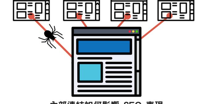 [內部連結] – 提升網站 SEO 的重要概念