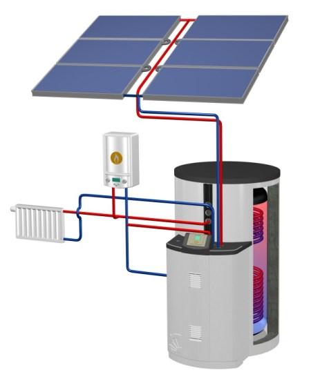 Wagner & Co Solar Italia RATIOcompact, la centrale termica 4-in-1