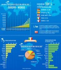 Giornata mondiale del Vento, l'eolico come risorsa per l'immediato futuro