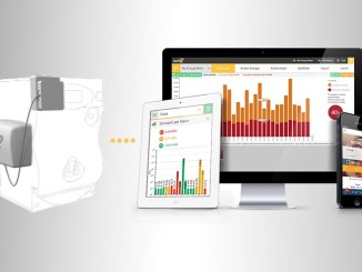 Acotel Net, un accordo con Iren Mercato per i servizi My Energy Meter