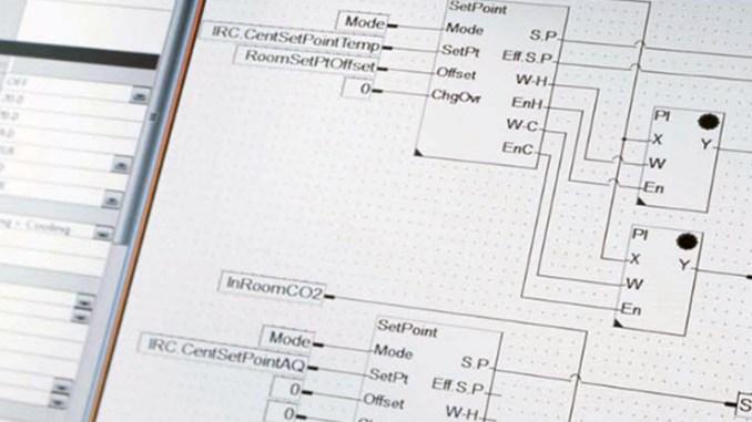 SBC Connectivity Portal consente la trasmissione sicura dei dati