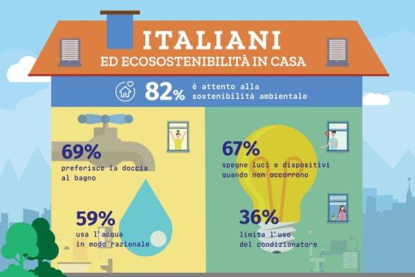Osservatorio Sara Assicurazioni, italiani attenti al risparmio