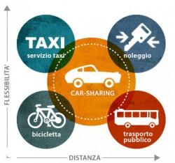 car_sharing-schema