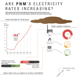pnm utility bill