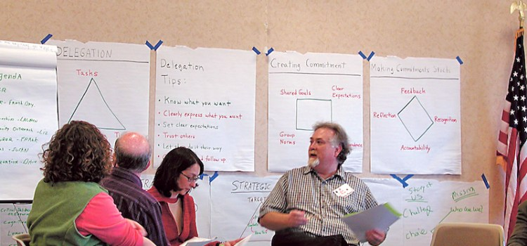 2006: Building our organizing chops