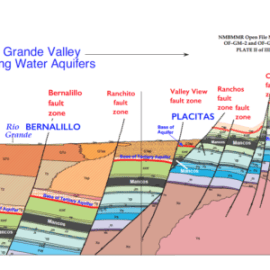 Groups ask state to protect Albuquerque Basin aquifer
