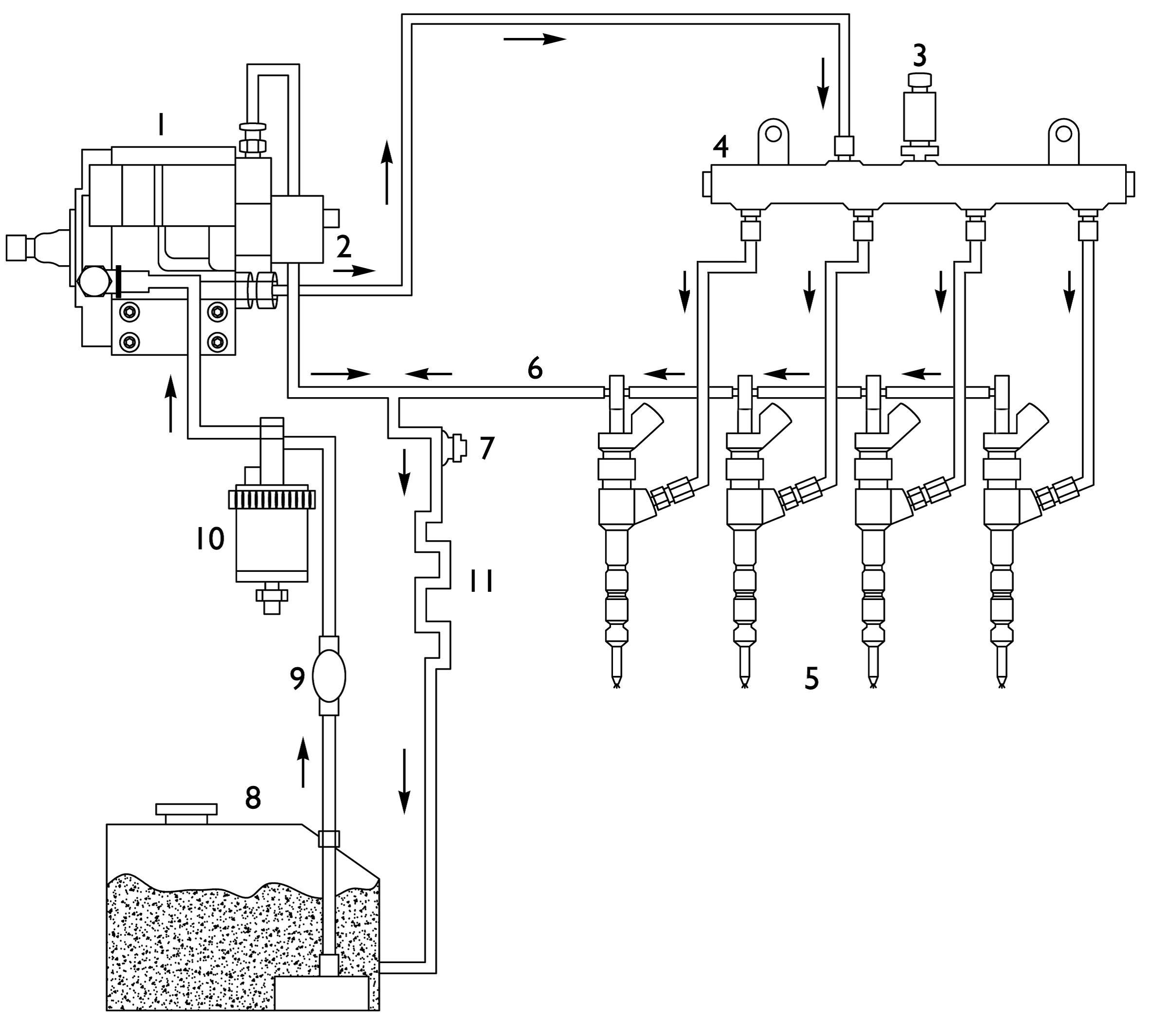 Citroen C3 14 HDI – Mancati avviamenti  Riparandoit