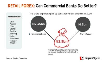 RipplesMetrics: Data show banks are just as guilty as BDCs when it comes to FX offenses