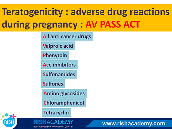 Medicine Flashcards Mnemonics - rishacademy.com (6)