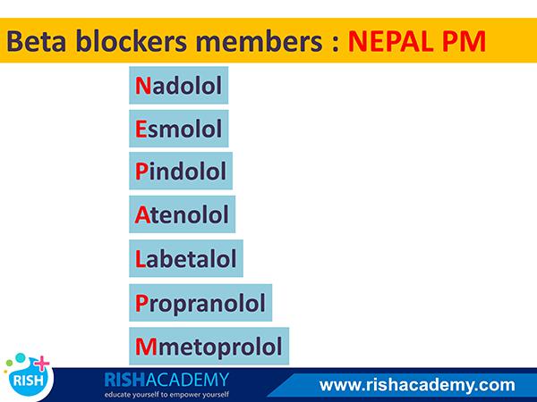 Medicine Flashcards Mnemonics - rishacademy.com (7)
