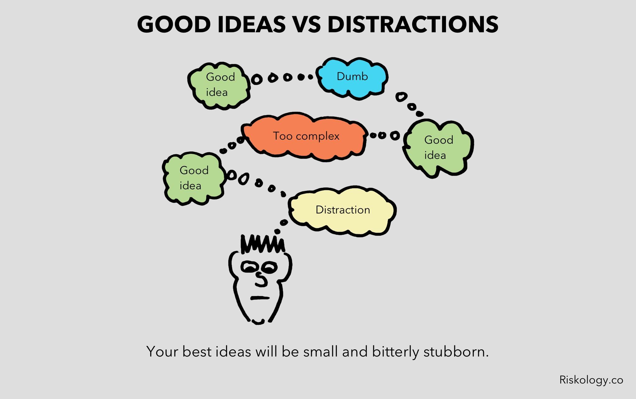 good-ideas-1