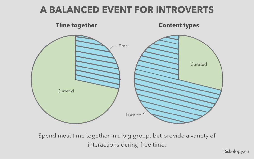 introvert-balanced-event
