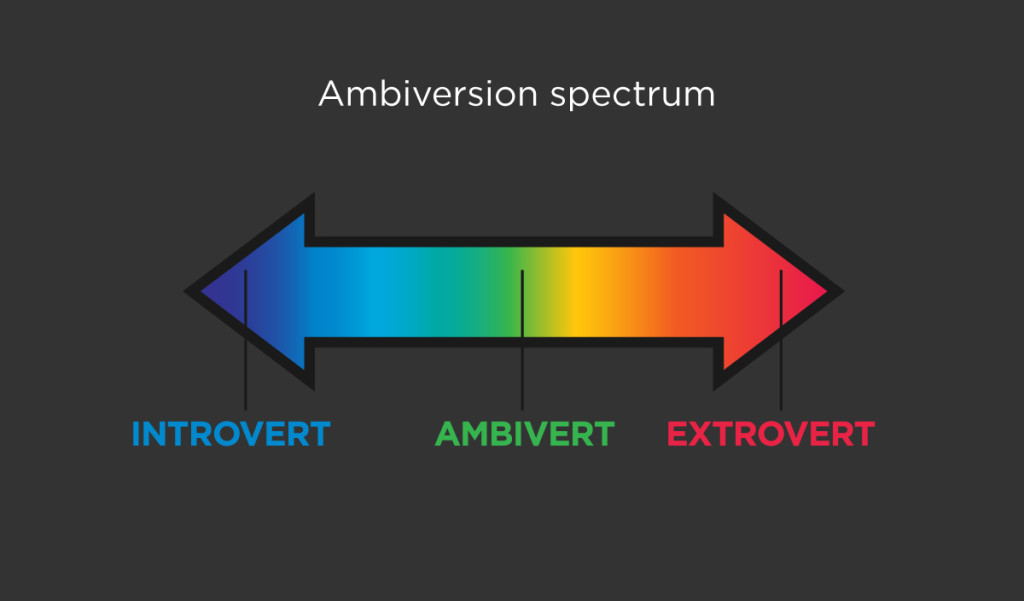 The Amibersion Spectrum