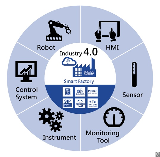 Smart factory e socialismo, una nuova rivoluzione tecnologica