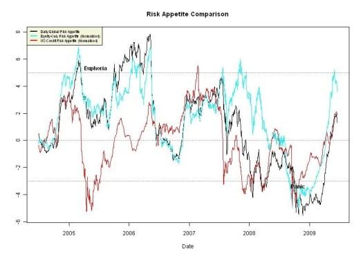 cs-risk-appetite-charts1