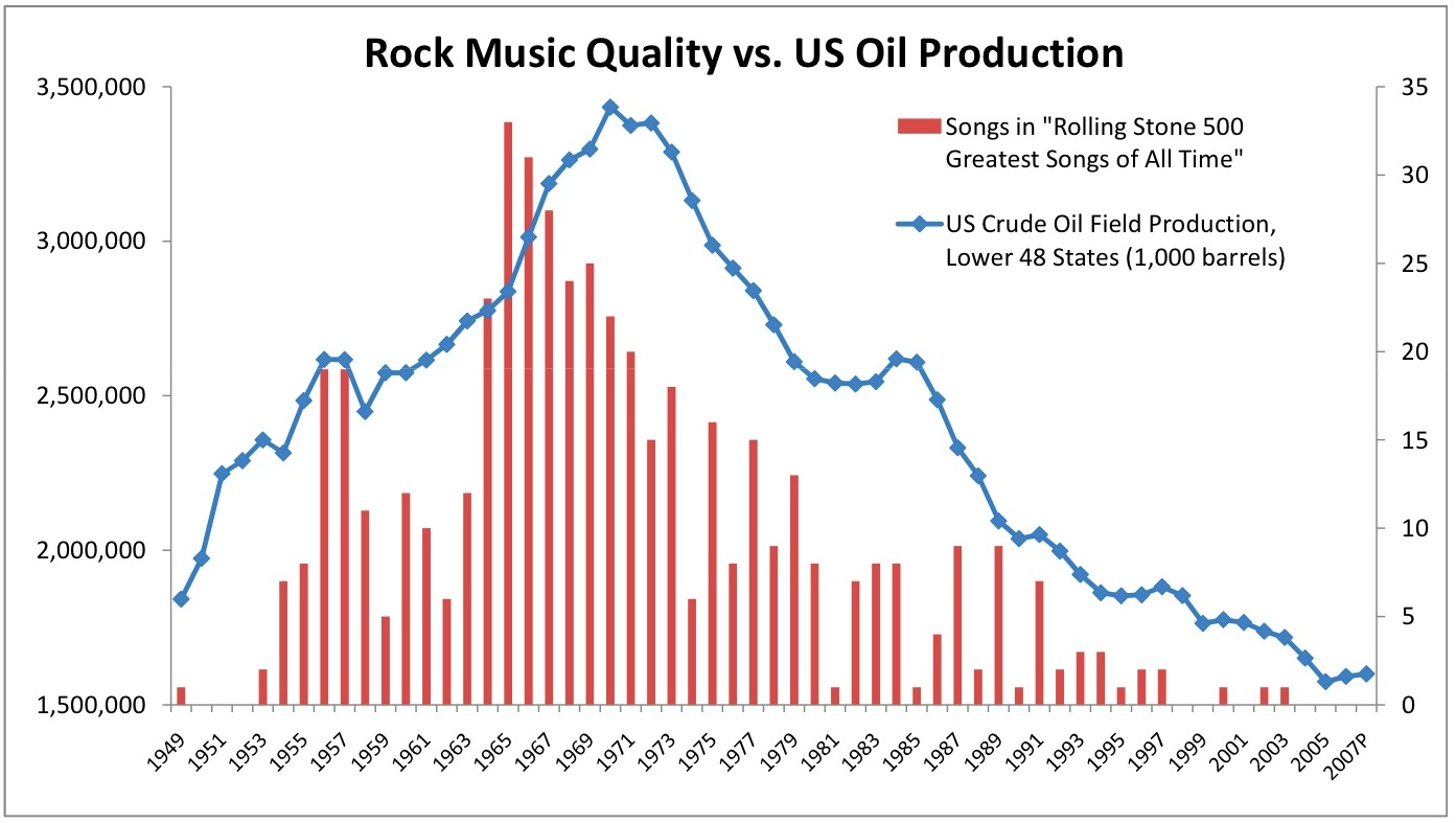 500-us-oil-production1