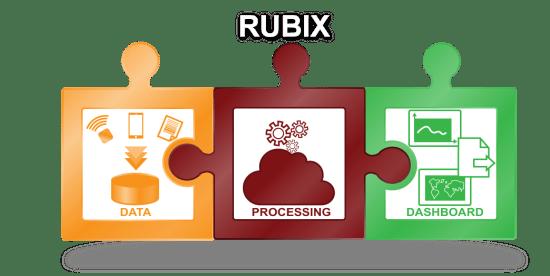 RUBIX Diagram