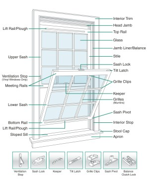 RIVCO DoubleHung and Casement Window Diagrams