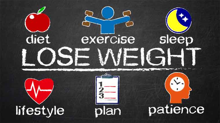 Simple and Effective Ways for you to Start Losing Weight