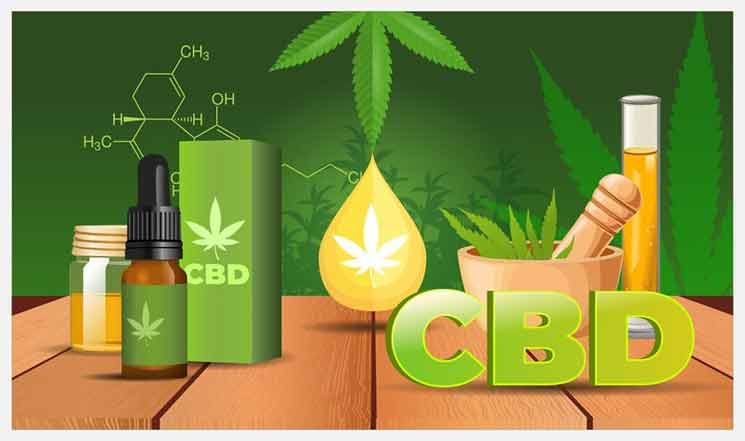 Buy The Best CBD Oil For Sleep Online