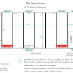 Granary – Barratt Room Dimensions