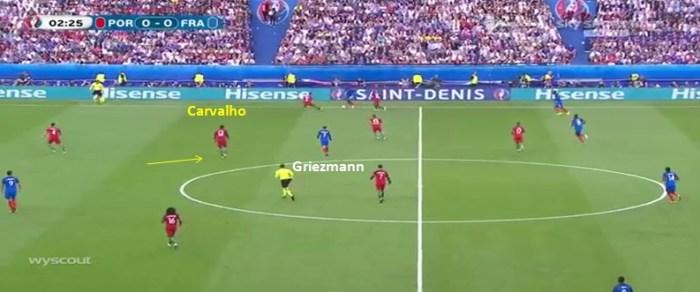 Francia Portogallo Euro 16