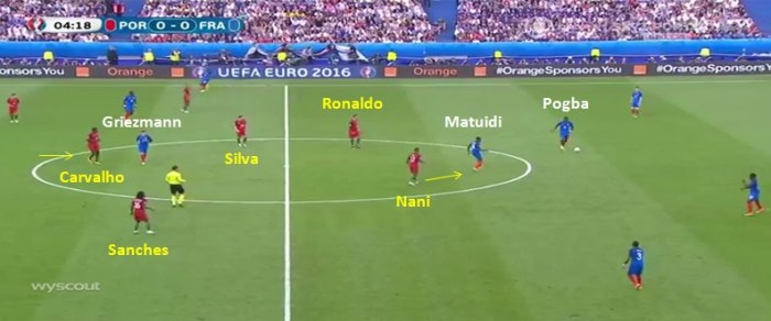 Francia Portogallo finale