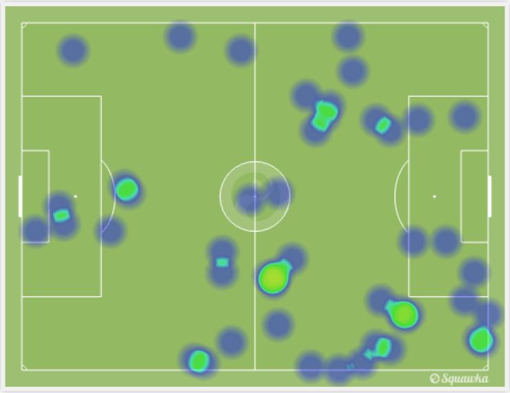 Heatmap di Belotti contro la Fiorentina