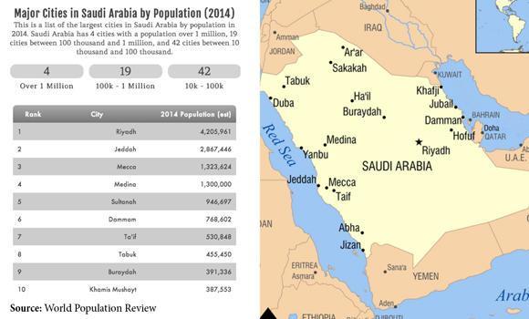 saudi cities_2