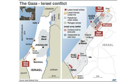gaza graph