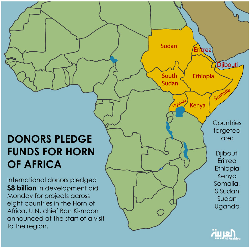 Donors pledge funds for Horn of Africa