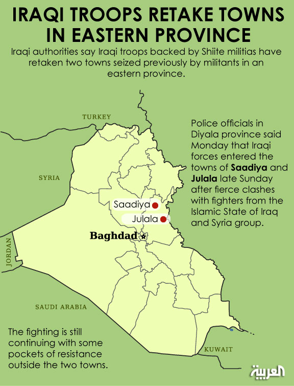 area taken back by iraq forces
