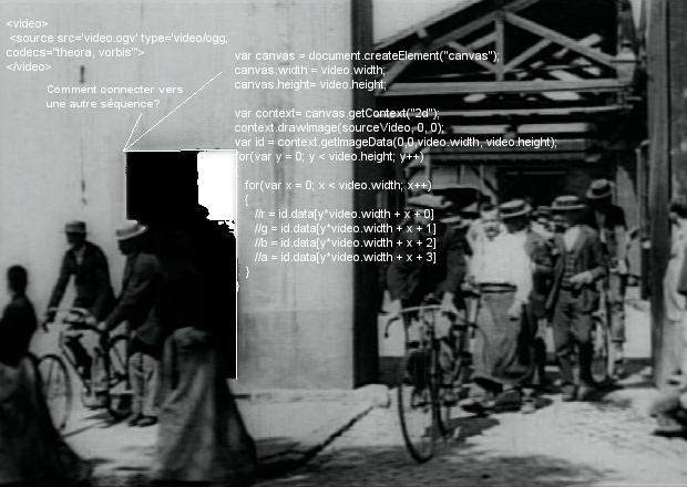 codes et commentaires sur une séquence
