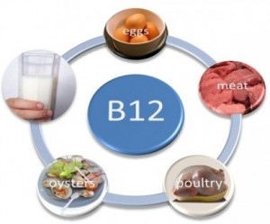 نقص فيتامين B12 اسبابه واعراضه