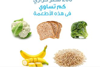 Photo of 200 سعر حراري كم تساوي في هذه الأطعمة