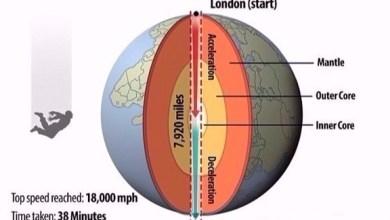 Photo of موقع إنترنت يعرض شكل الجهة المقابلة للكرة الأرضية