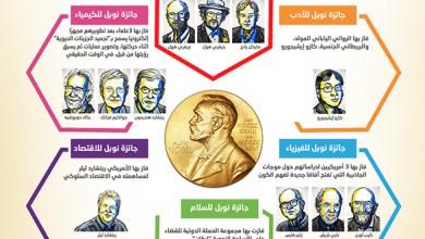 Photo of إنفوغراف24: من هم الفائزون بجوائز نوبل لهذا العام؟
