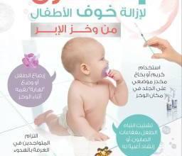 Photo of ممنوع منعاً باتاً إعطاء حقنة في عضلة الإلية للأطفال أقل من ٣سنوات