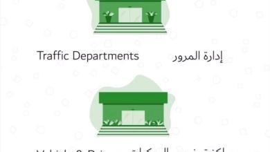 Photo of خفض قيمة المخالفات المرورية 50 % في دبي