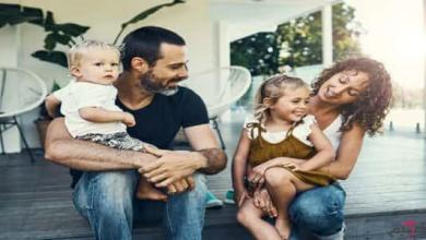 Photo of ما هي حقوق الأبناء على الوالدين