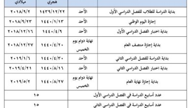 Photo of التقويم الدراسي 1440-1441 , التقويم الدراسي السعودية 2019