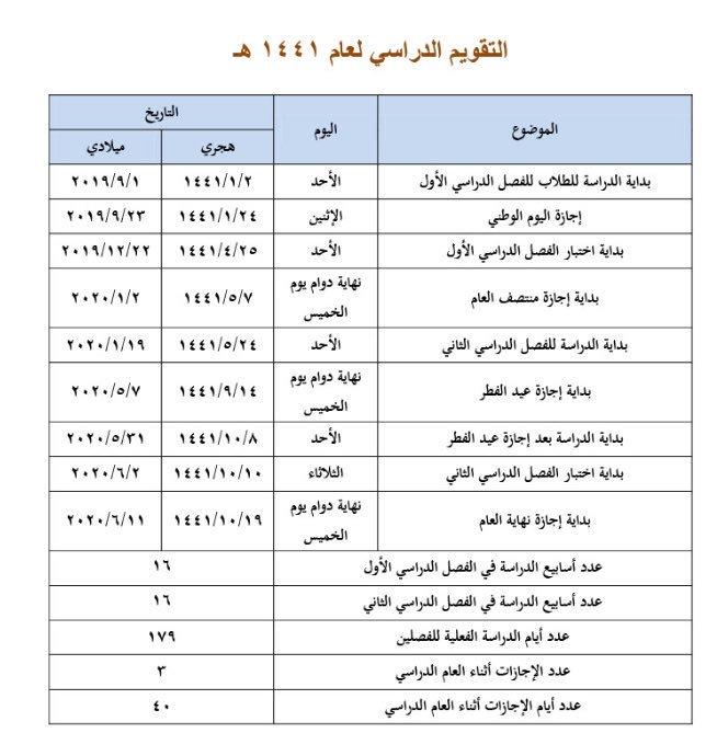 التقويم الدراسي 1440 1441 التقويم الدراسي السعودية 2019 مجلة رجيم